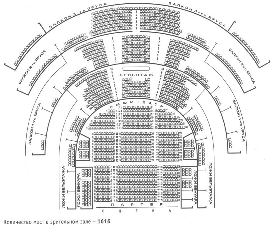 Схема зала. Московский Театр