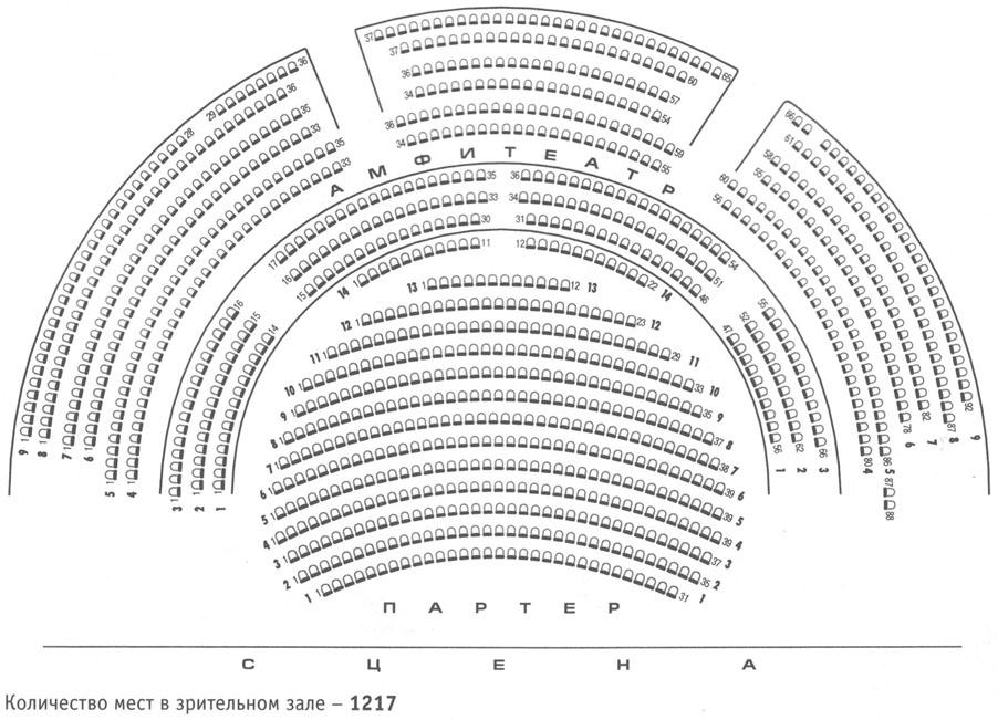 Схема зала, чердак театра